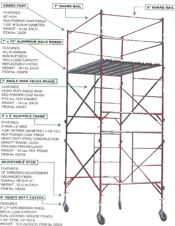 Image Gallery Scaffolding Rental